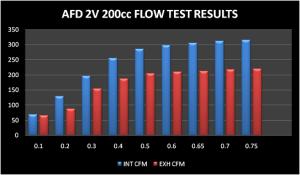 2V_flow_graph