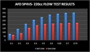 sp4vs_flow_graph